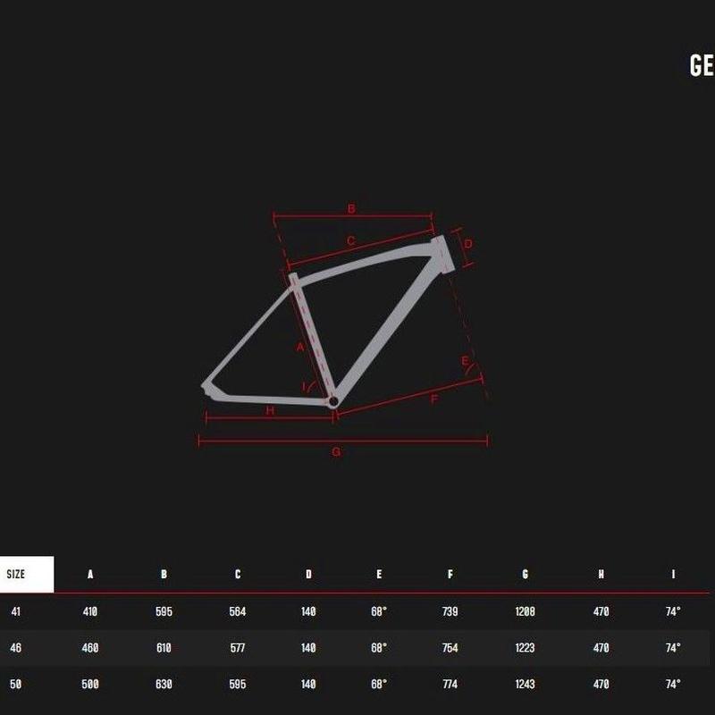 Geometrias cuadro lombardo sempione Sport 2020