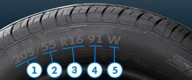 Cómo leer un neumático
