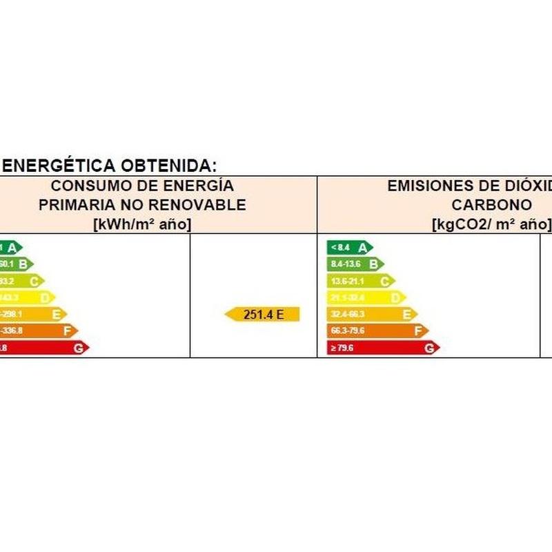 Pisos en venta 127.000€ : Compra y alquiler de Servicasa Servicios Inmobiliarios