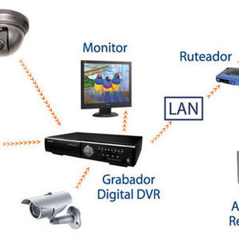 Instalaciones CCTV en Murcia. Sistemas CCTV en Murcia