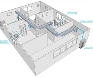 Instalaciones de climatización obra nueva viviendas y locales comerciales: Airser Khoinsa