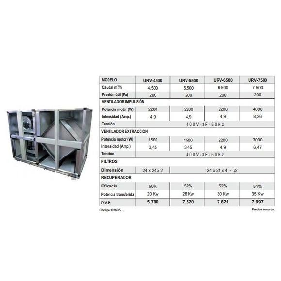 Recuperador industrial: Catálogo de Durán Frío Industrial, S.L.