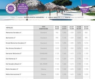 Ohtels islantilla 4*: Ofertas de Viajes Global Sur
