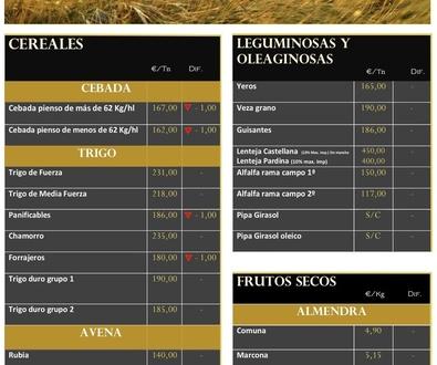 Lonja de Albacete 06.09.18 Cereales & Almendra