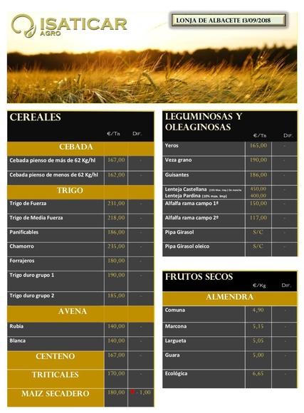 Lonja de Albacete 13.08.18 Cereales & Almendra
