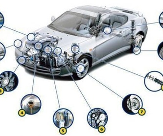 Neumáticos: ¿Qué hacemos? de Talleres Ralman