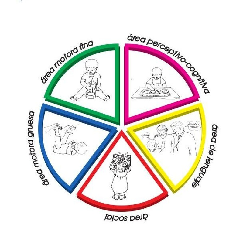 Estimulación temprana: Servicios  de Escuela Infantil Menuts