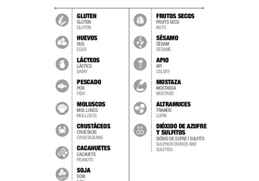 Listado de alérgenos e intolerancias