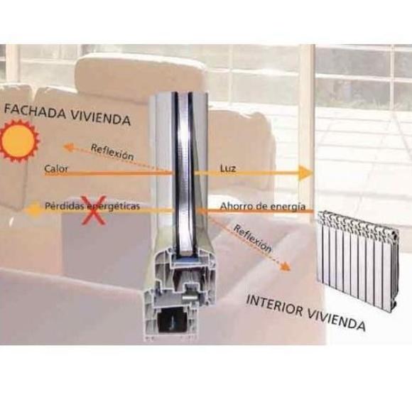 Energy Confort: Productos y servicios de Sagasti Leihoak