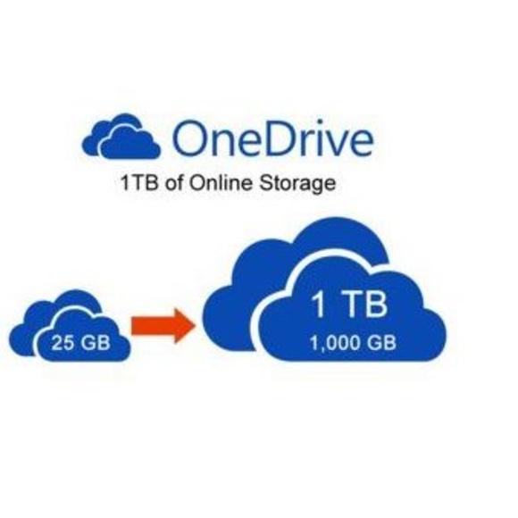 Office 365: Prestaciones  de Nace Comunica
