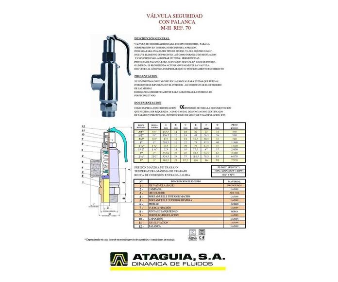 Válvulas: Productos y Servicios    de Ataguía, S.A.