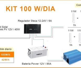 Z993 Kit solar fotovoltaico 100w