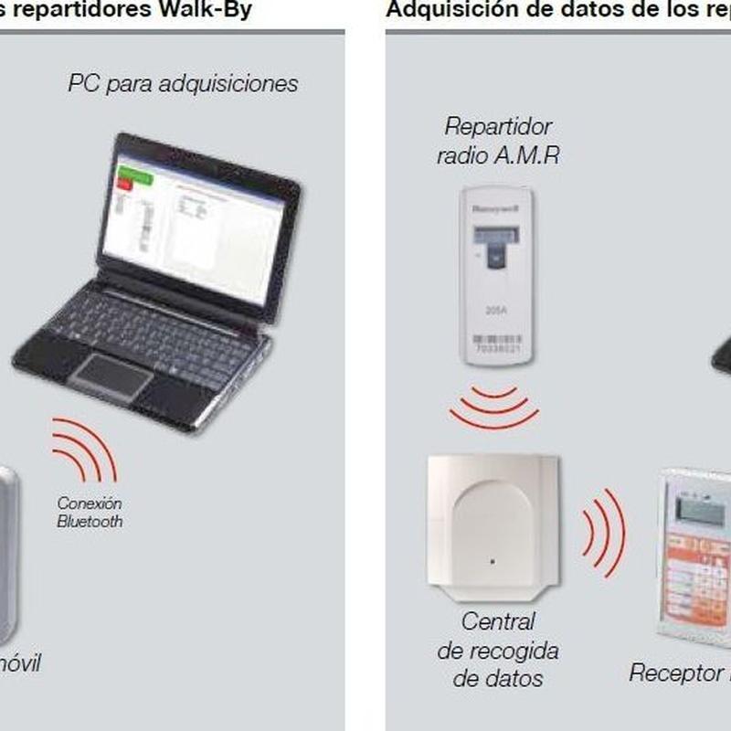 Adquisición de datos de los repartidores de costes de calefacción