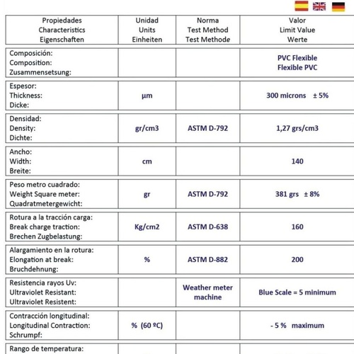 ESTOR ENROLLABLE PVC, FUNCION SEPARADOR