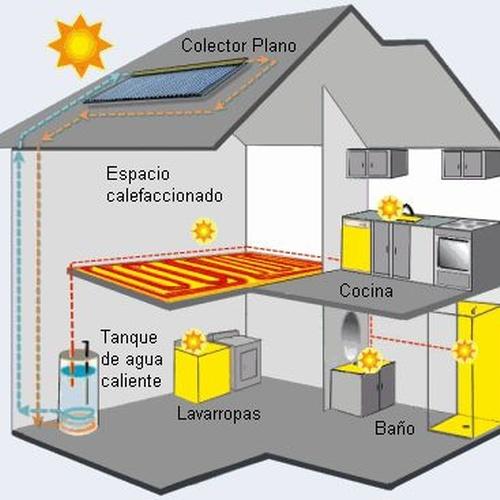 Calefacción en Ponteceso | Carlos Busto, S.L.