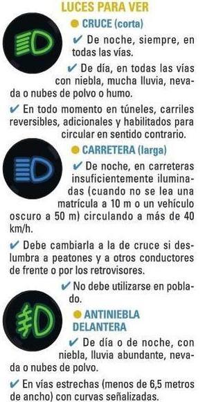 Uso de luces