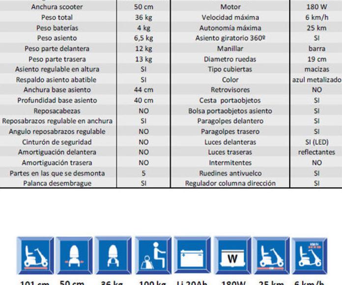 Datos técnicos del scoooter LITIUM