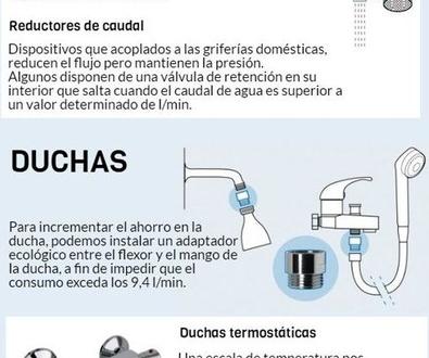 Sistemes estalvi de aigua