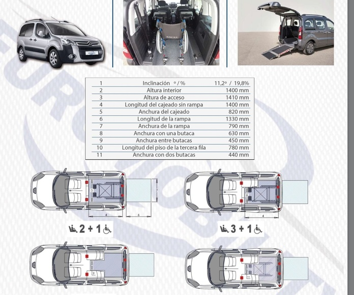 Rebaje de piso Citroen Berlingo multi space cajeado adaptación de vehículos Asturias