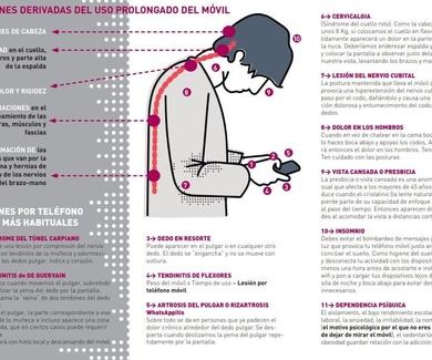 Los fisioterapeutas advierten de las consecuencias del móvil