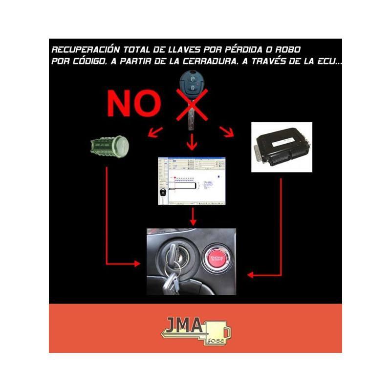Reparación de llaves: Qué hacemos de JMA Cerrajeros