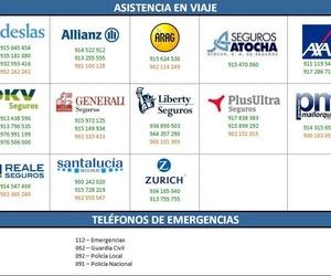 TELEFONOS ASISTENCIA EN VIAJE COMPAÑIAS ASEGURADORAS Y TELEFONOS DE EMERGENCIAS