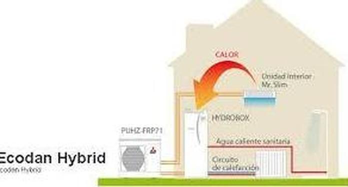 Casa eficiente