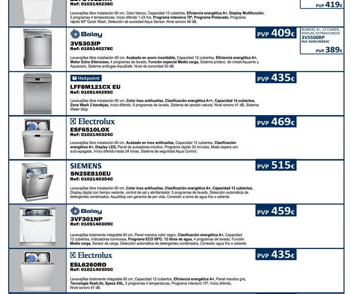 Electrodomésticos: Productos y Servicios de Cocinas y Electrodomésticos J. A. Martín