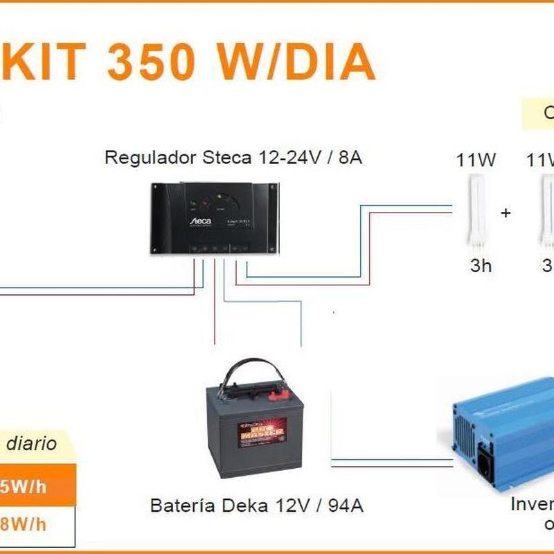 Z994 Kit solar fotovoltaico 350w: ESTUFAS DE PELLETS GRANADA de Ahorralia