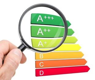 Recomendaciones de consumo energético sobre los aires acondicionados