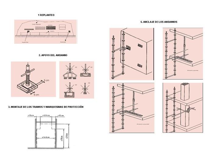 Procedimiento de montaje y desmontaje de andamios: Andamios  de Rent Andamios y Casetas.