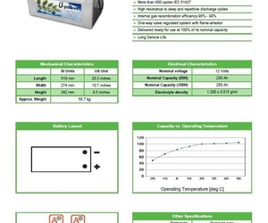 Todos os produtos e serviços de Energías renovables: Energías Renovables HG