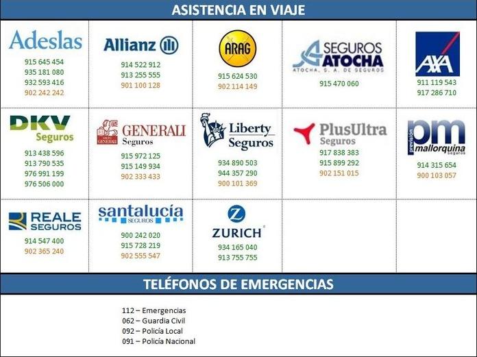 Teléfonos de Asistencia: Servicios de Grupo Arriscado