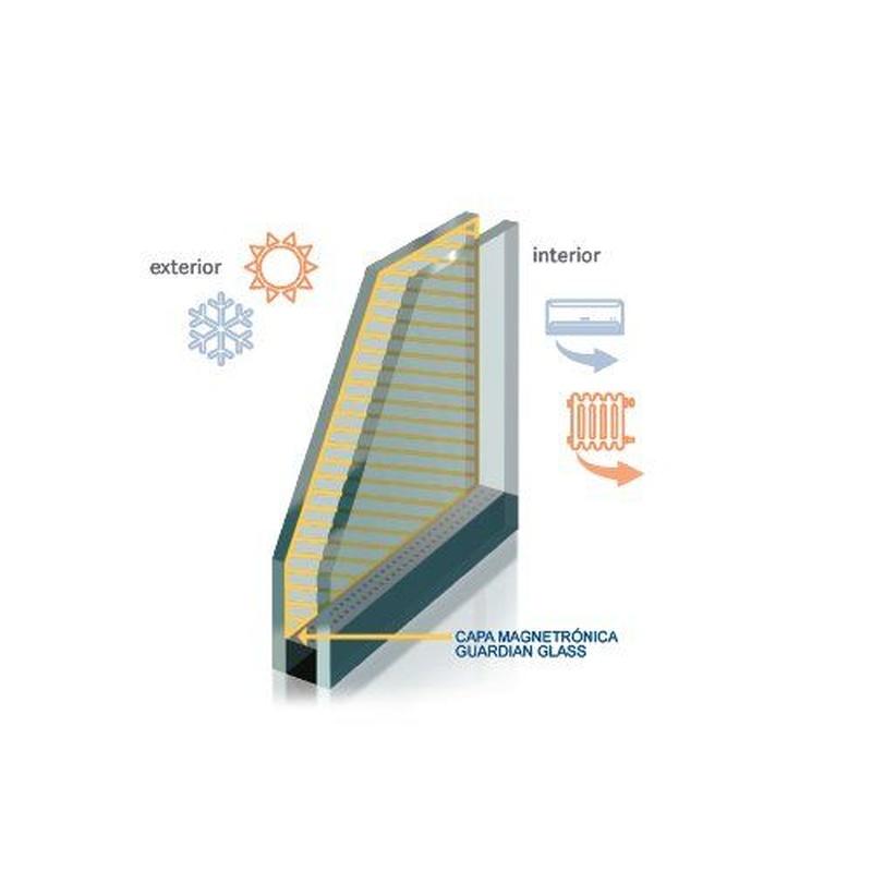 Ventanas doble vidrio: Servicios de JUMA