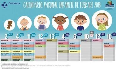 Calendario-Vacunaciones-Euskadi-2018