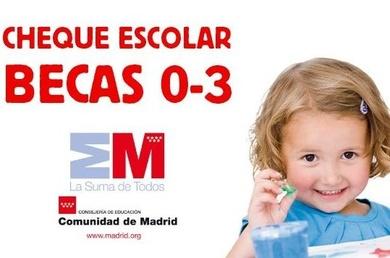 CONVOCATORIA DE BECAS 0-3 COMUNIDAD DE MADRID. ABIERTO PLAZO!!!
