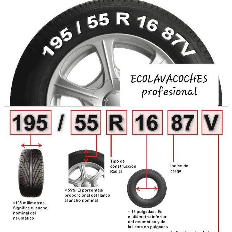 Cambio de neumáticos/Indícanos tú direccion y las medidas  para presupuesto: Servicios y tarifas de Ecolavacoches Profesional