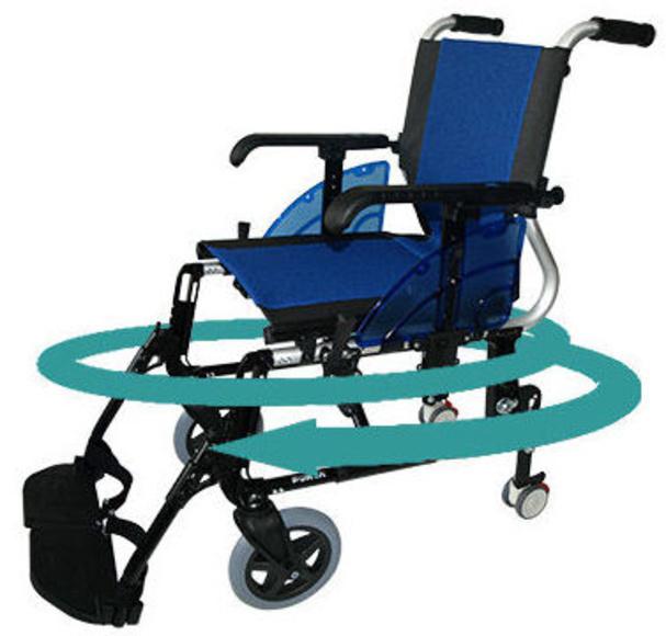 Silla de ruedas Giro: TIENDA ONLINE de Ortopedia La Fama