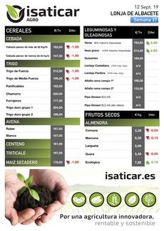 Lonja de Albacete 12.09.19 Cereales y Almendra