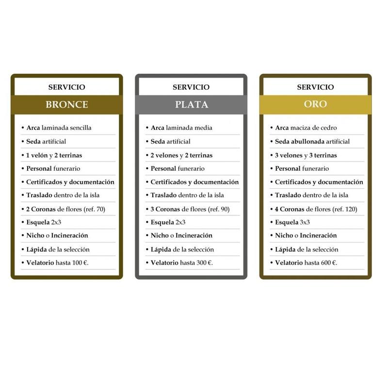 Servicios concertados: Productos y servicios de Funeraria El Platero