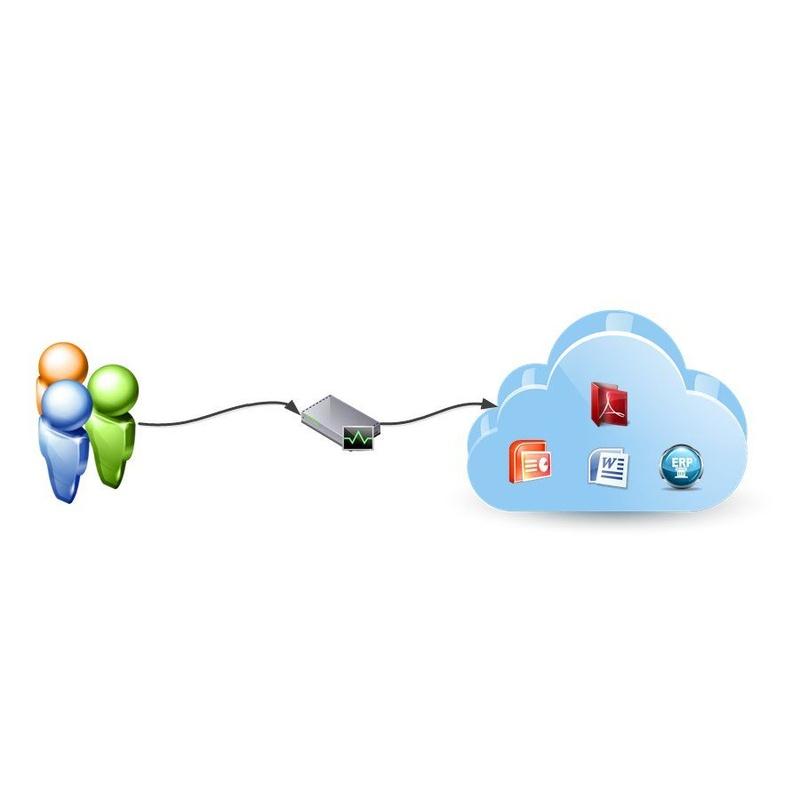 Comunicaciones seguras, UTM y router avanzado