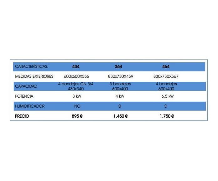 Hornos: Catálogo de Durán Frío Industrial, S.L.