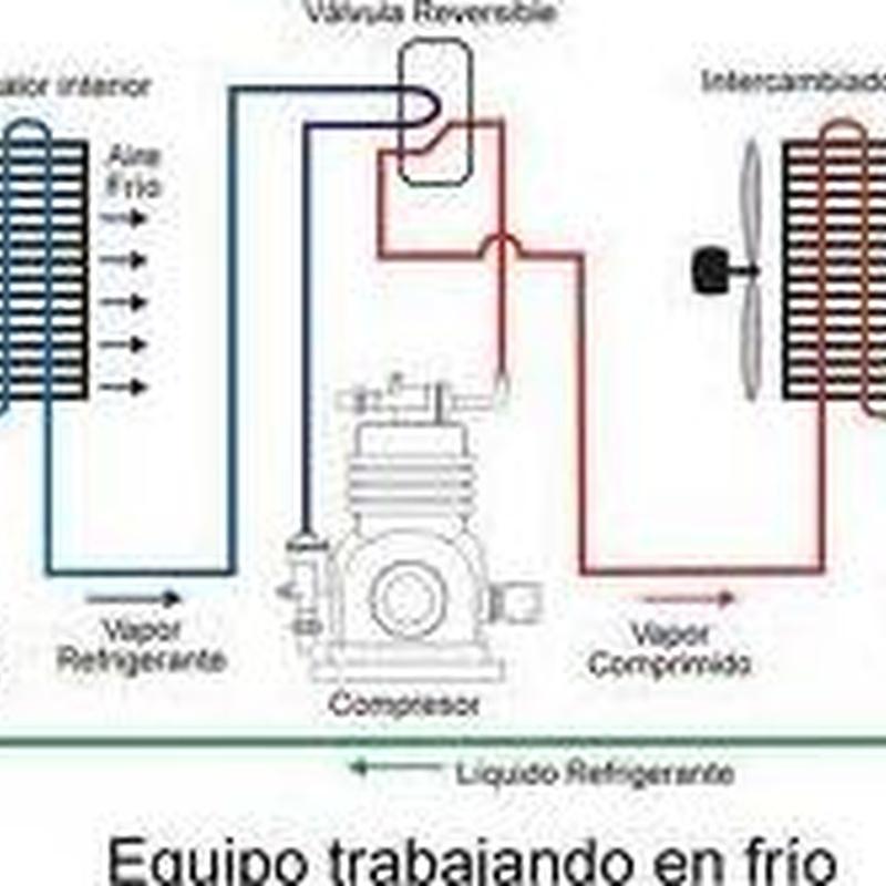 Climatización - Aire acondicionado: Catálogo de Froilán Grupos Electrógenos