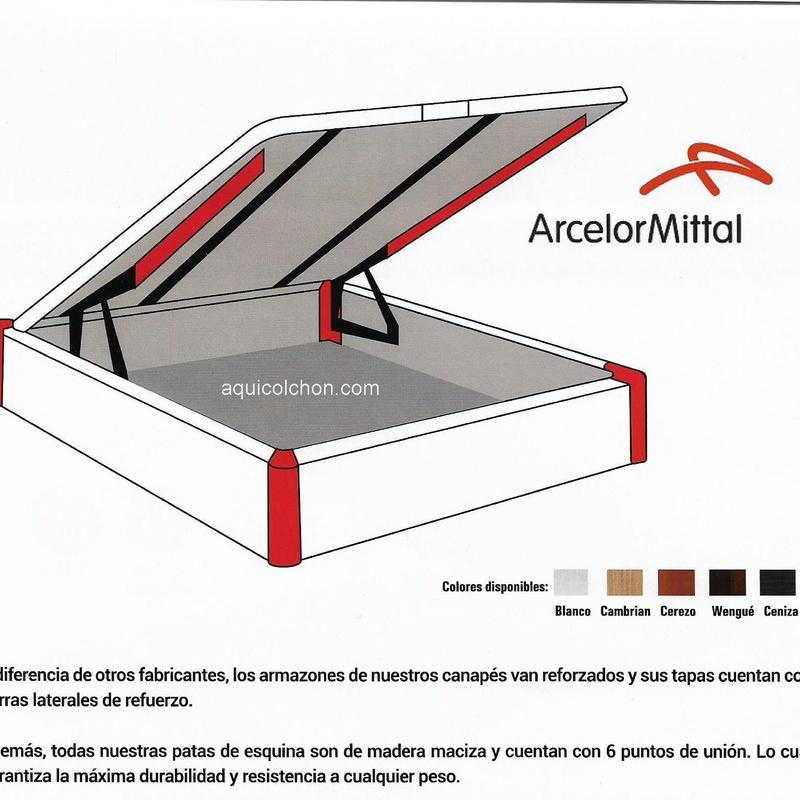 Estructura del Canapé M22