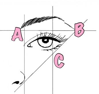 Como mantener tus cejas durante la cuarentena