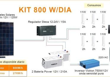 Z995 Kit solar fotovoltaico 800 W