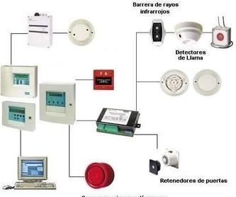 Control de Acceso: Servicios de Extintores Proinse