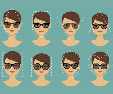 Una gafa para cada tipo de rostro