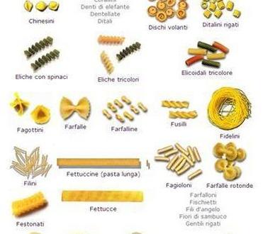 Las pastas que más se consumen en España