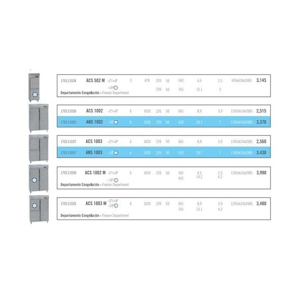 Armarios refrigerados: Catálogo de Durán Frío Industrial, S.L.